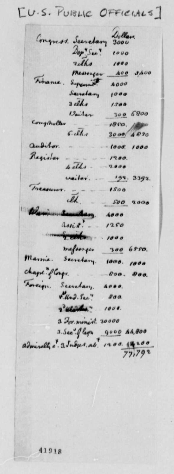 Thomas Jefferson, no date, List of Salaries of Public Officials