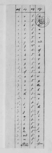 Thomas Jefferson, no date, Shorthand System Table
