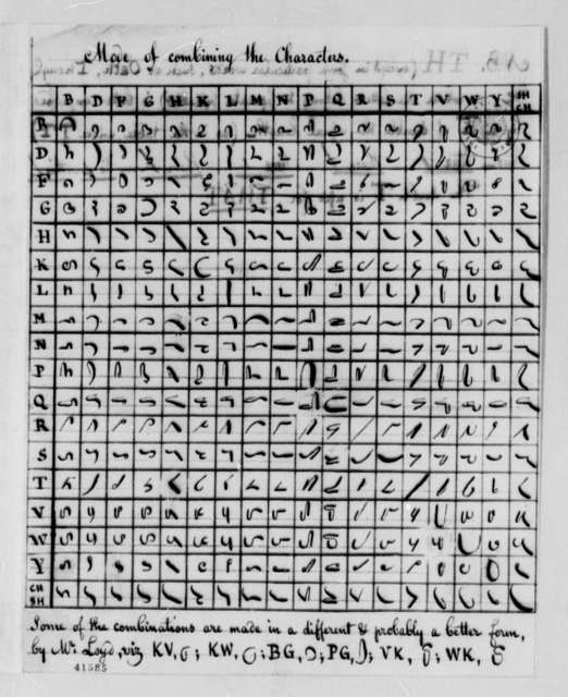 Thomas Loyd, no date, Shorthand System Tables