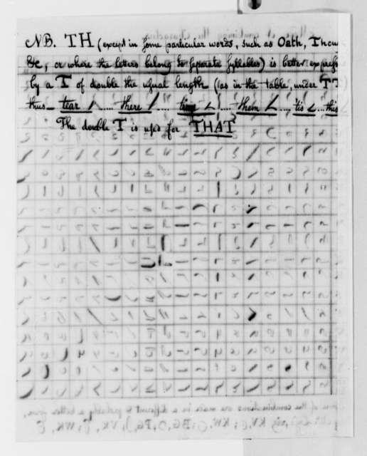 Thomas Loyd, no date, Shorthand System Tables