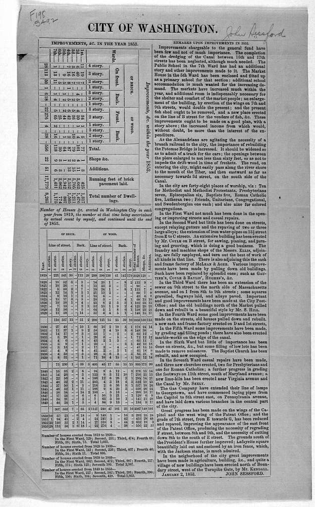 City of Washington. Improvements, &c. in the year 1853 … [signed] January 2, 1853. John Sessford.