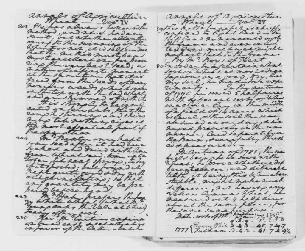 George Washington Papers, Series 8, Miscellaneous Papers ca. 1775-99, Subseries 8D, Extracts, Abstracts, and Notes, 1738-1799: Extracts, Abstracts, and Notes, 1760-1799