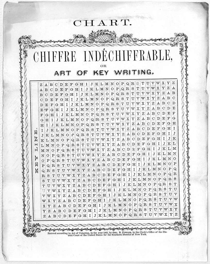 Chart. Chiffere indéchiffrable, or Art of key writing. [New York? c. 1865].
