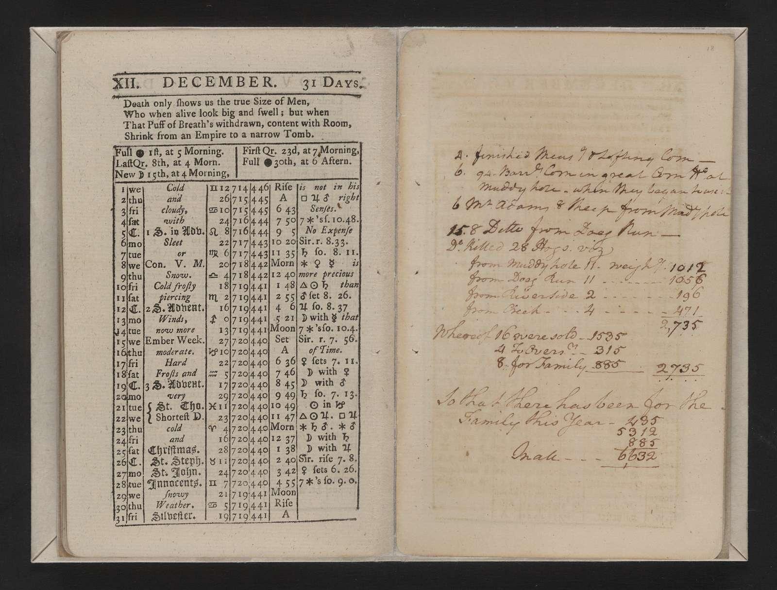 George Washington diary, 1762. Autograph manuscript written in the leaves of the 1762 Virginia Almanack.