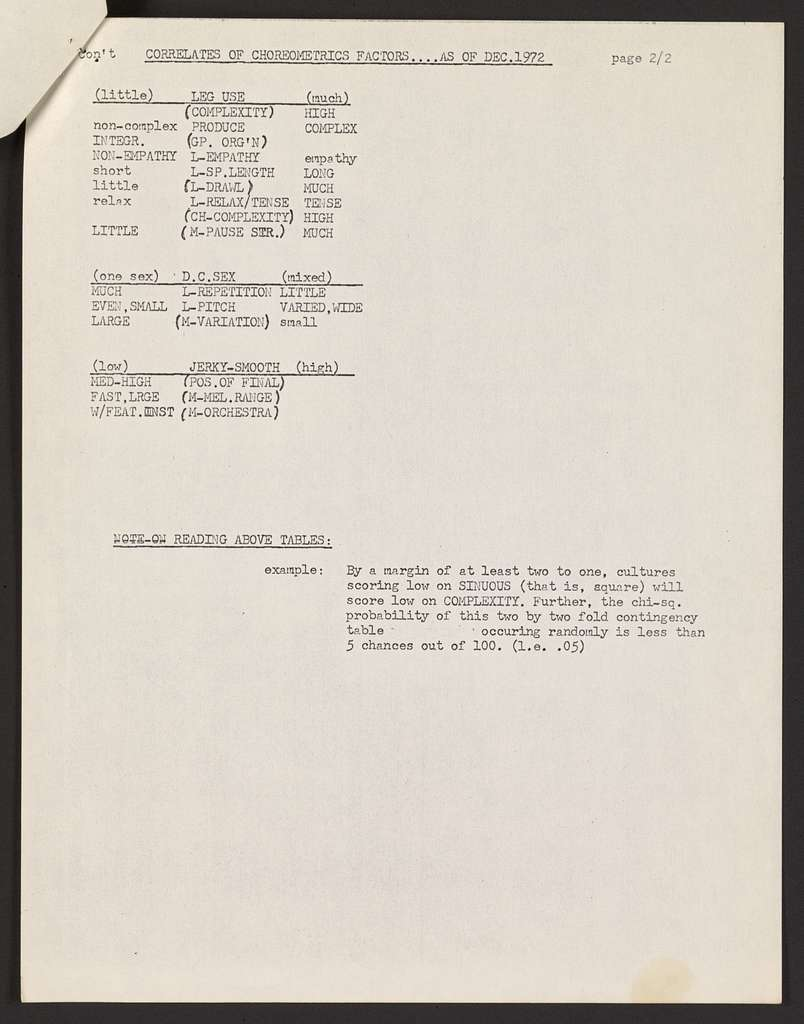 Alan Lomax Collection, Manuscripts, Performance style ...