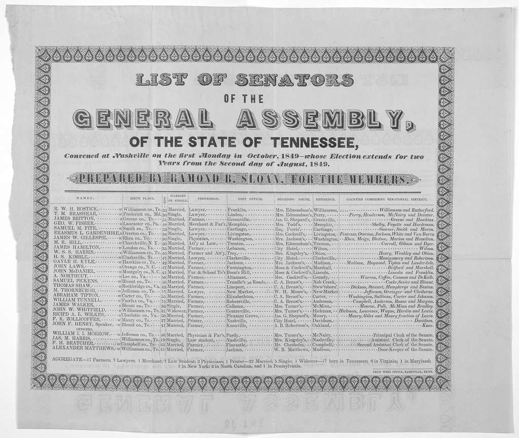 List of Senators of the General Assembly, of the State of Tennessee, convened at Nashville on the furst Monday in October, 1849 - whose election extends for two years from the second day of August, 1849. Prepared by Ramond B. Sloan, for the memb