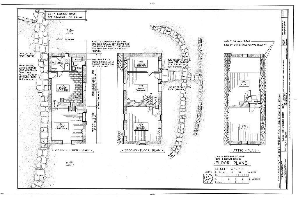 Claus Rittenhouse Home, Outbuilding, 207A Lincoln Drive, Fairmont Park, Philadelphia, Philadelphia County, PA