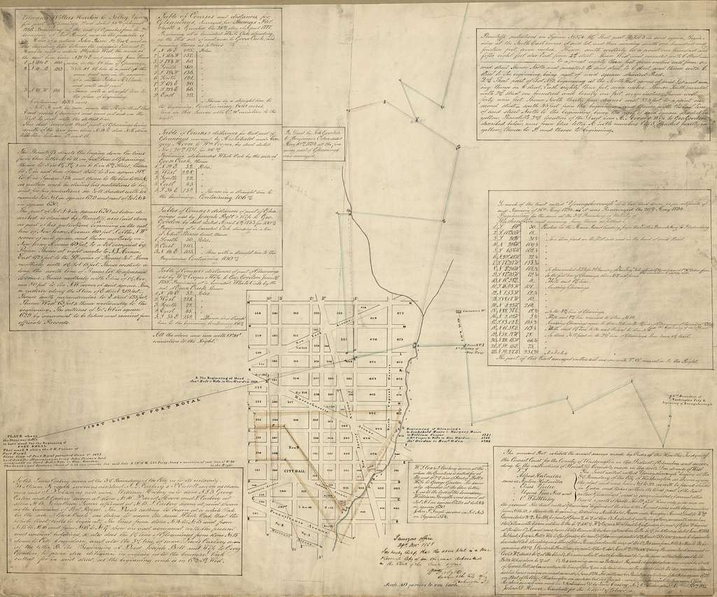 [Survey of the original landholdings in Washington D.C. in the area bounded by The Mall, North Capitol St., Tiber Creek, N St. N.W., and Seventh St. N.W.] /