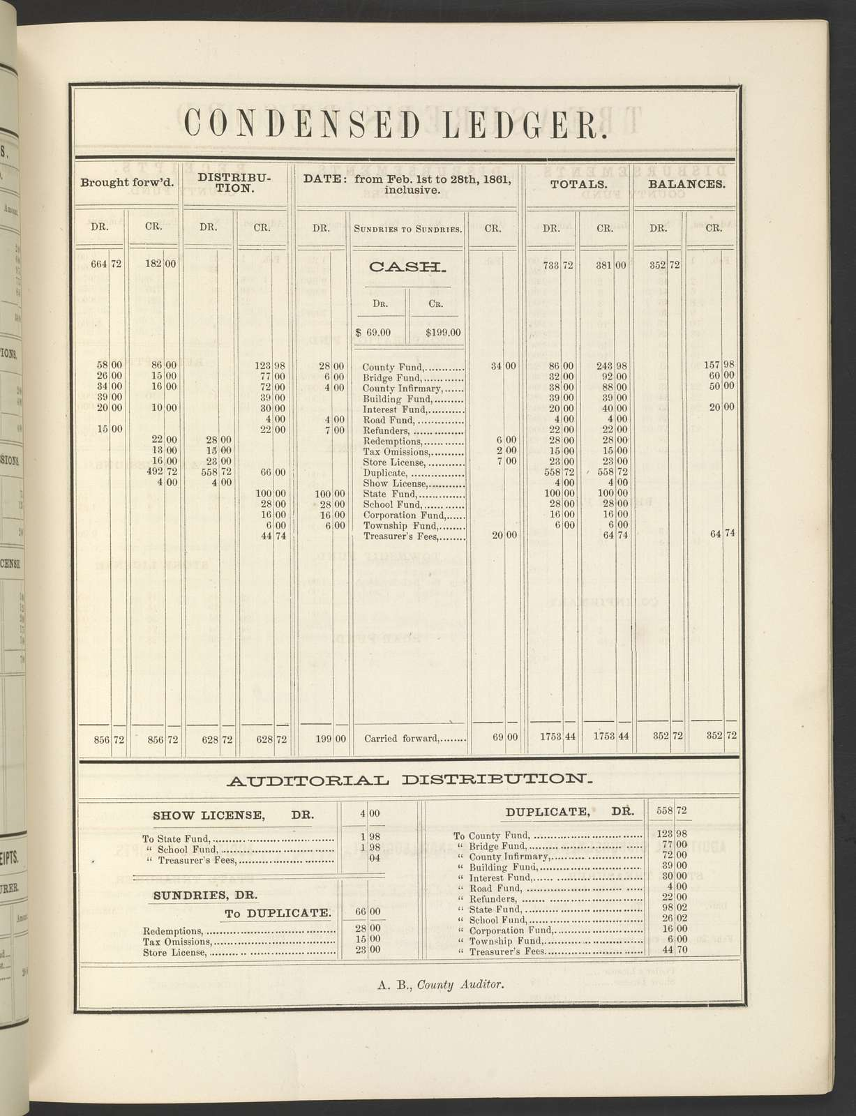 Selden's condensed ledger and condensed memorandum book; and forms of record, condensed ledger, reports, and condensed memorandum book.