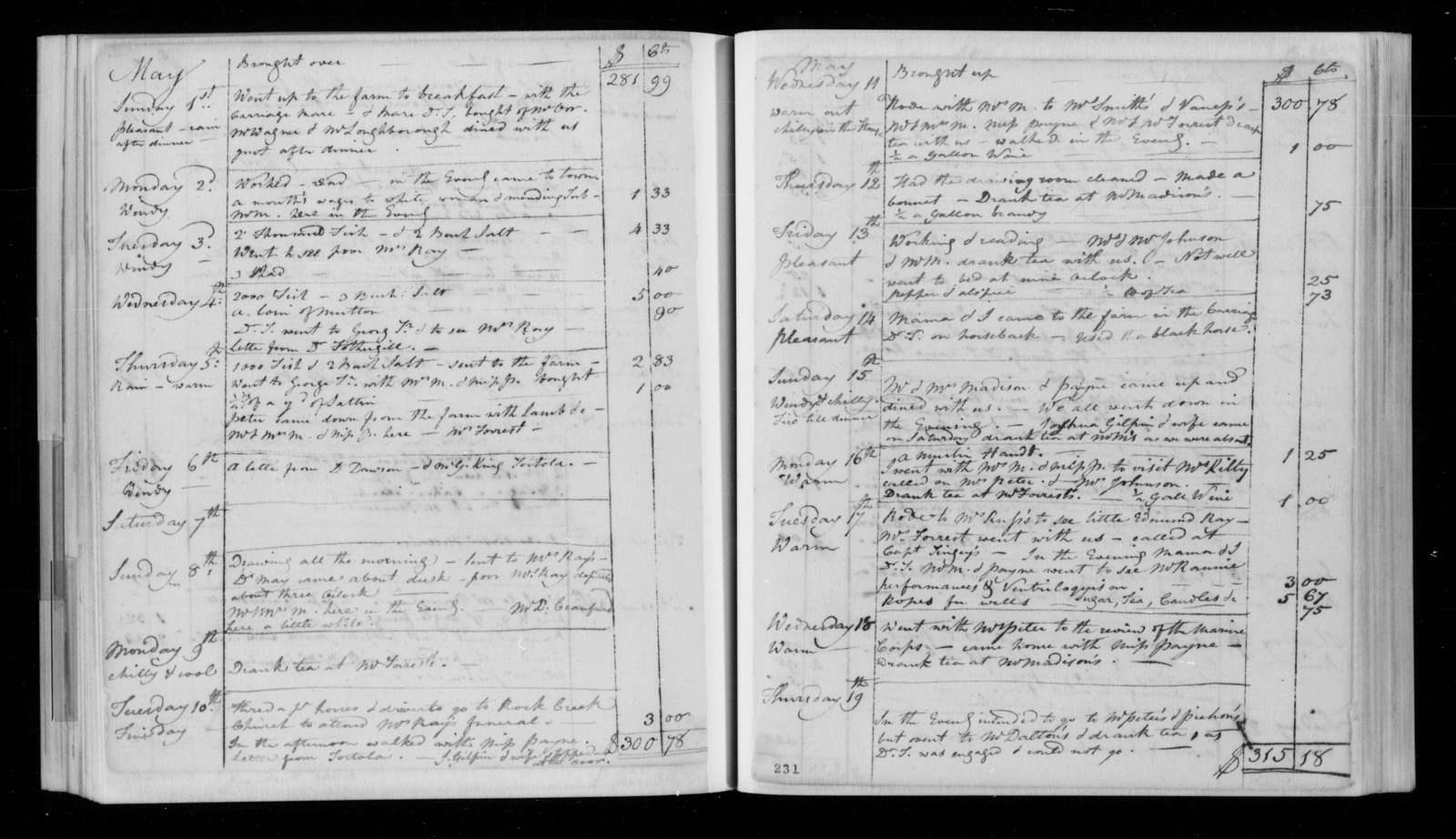 Anna Maria Brodeau Thornton Papers: Diaries and journals; Vol. 1, 1793-1804