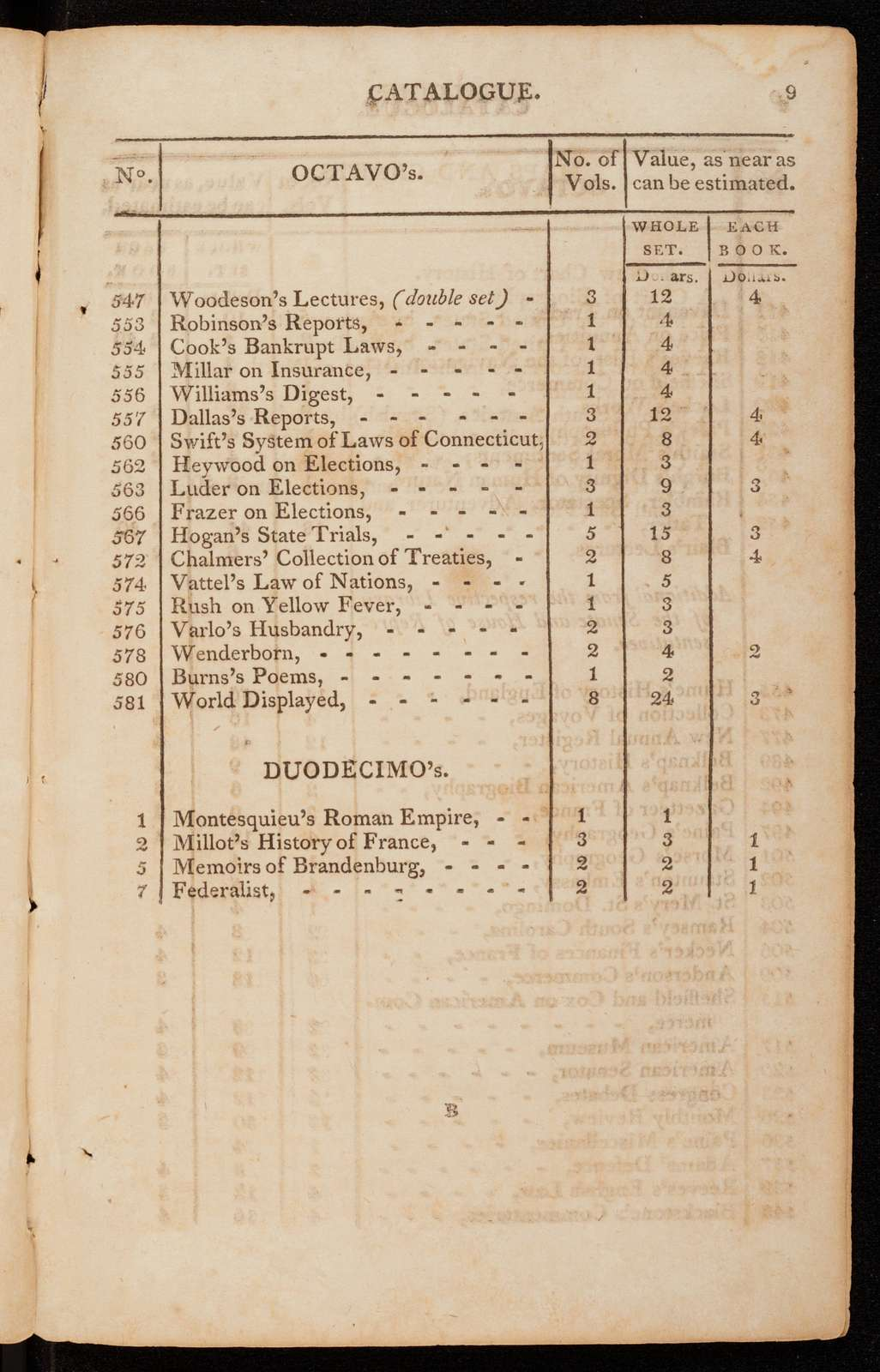 Catalogue of books, maps, and charts, belonging to the Library of the Two Houses of Congress.