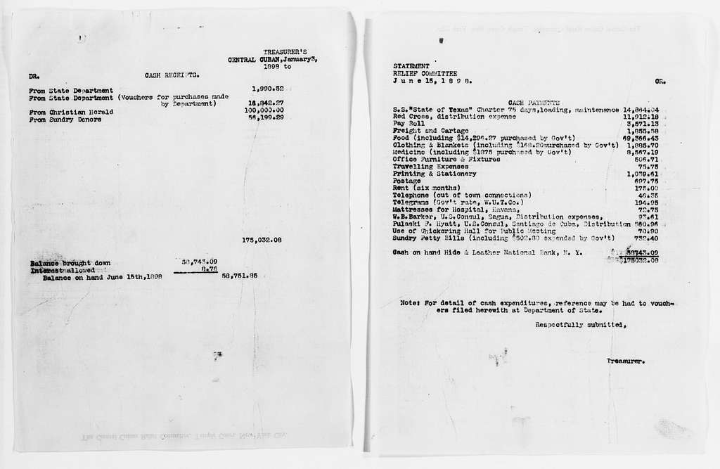 Clara Barton Papers: Red Cross File, 1863-1957; American National Red Cross, 1878-1957; Relief operations; Spanish-American War; Contributions and donations; Treasurer's accounts and statements, 1898-1899, undated