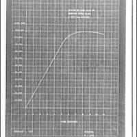 Potomac Electric Power Co. miscellaneous. PEPCO chart V